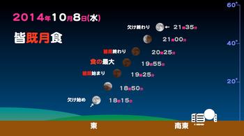 月食_2014_color.jpg